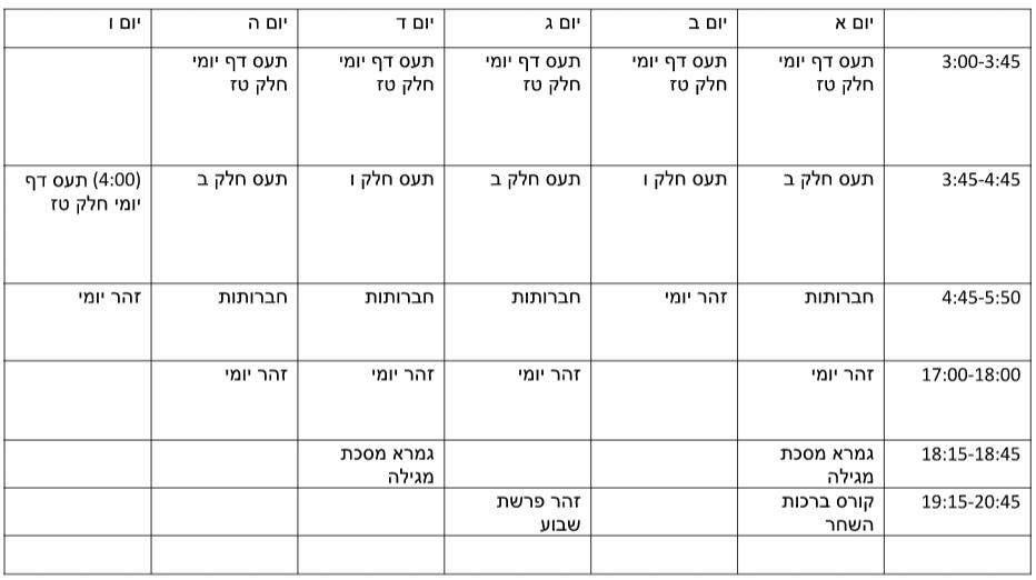 לוח שידורים